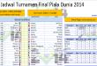 Jadwal-Turnamen-Piala-Dunia-2014.png