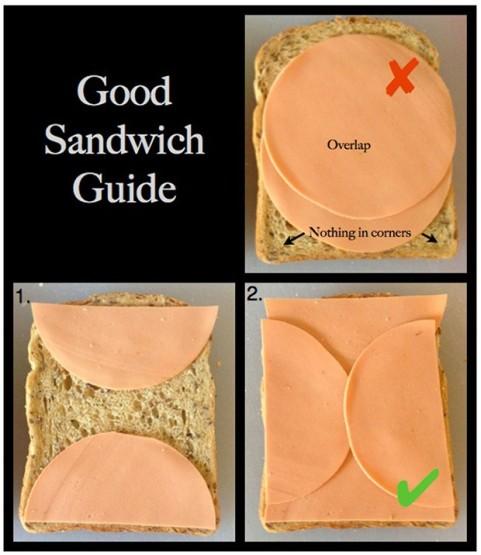 cara makan roti yang benar