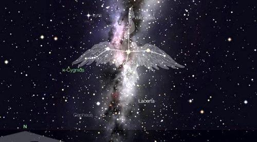 Hujan meteor Kappa Cygnid