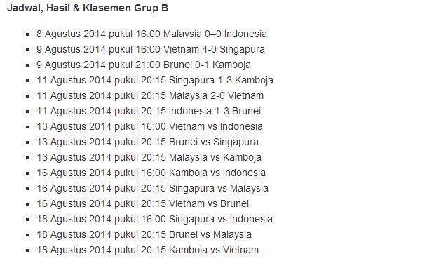 Jadwal Grup B Hassanal Bolkiah 2014