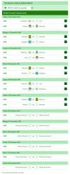 Jadwal Piala AFF 2014 Timnas Senior Indonesia
