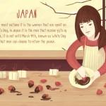 Ini Tradisi Merayakan Valentine di Berbagai Negara